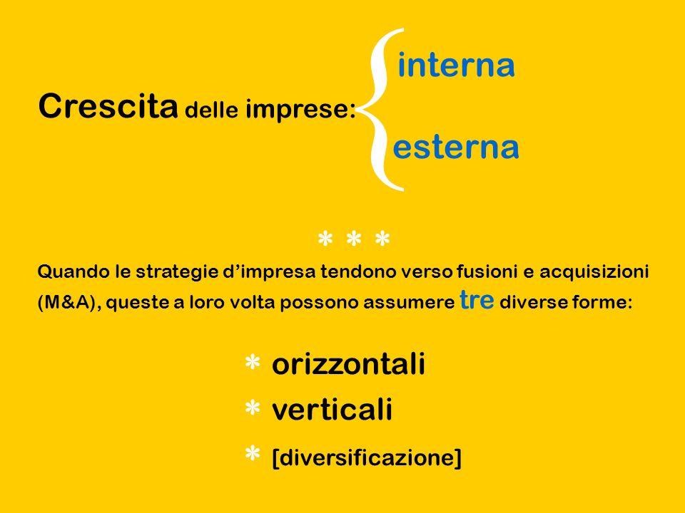     Crescita delle imprese:  verticali  [diversificazione]